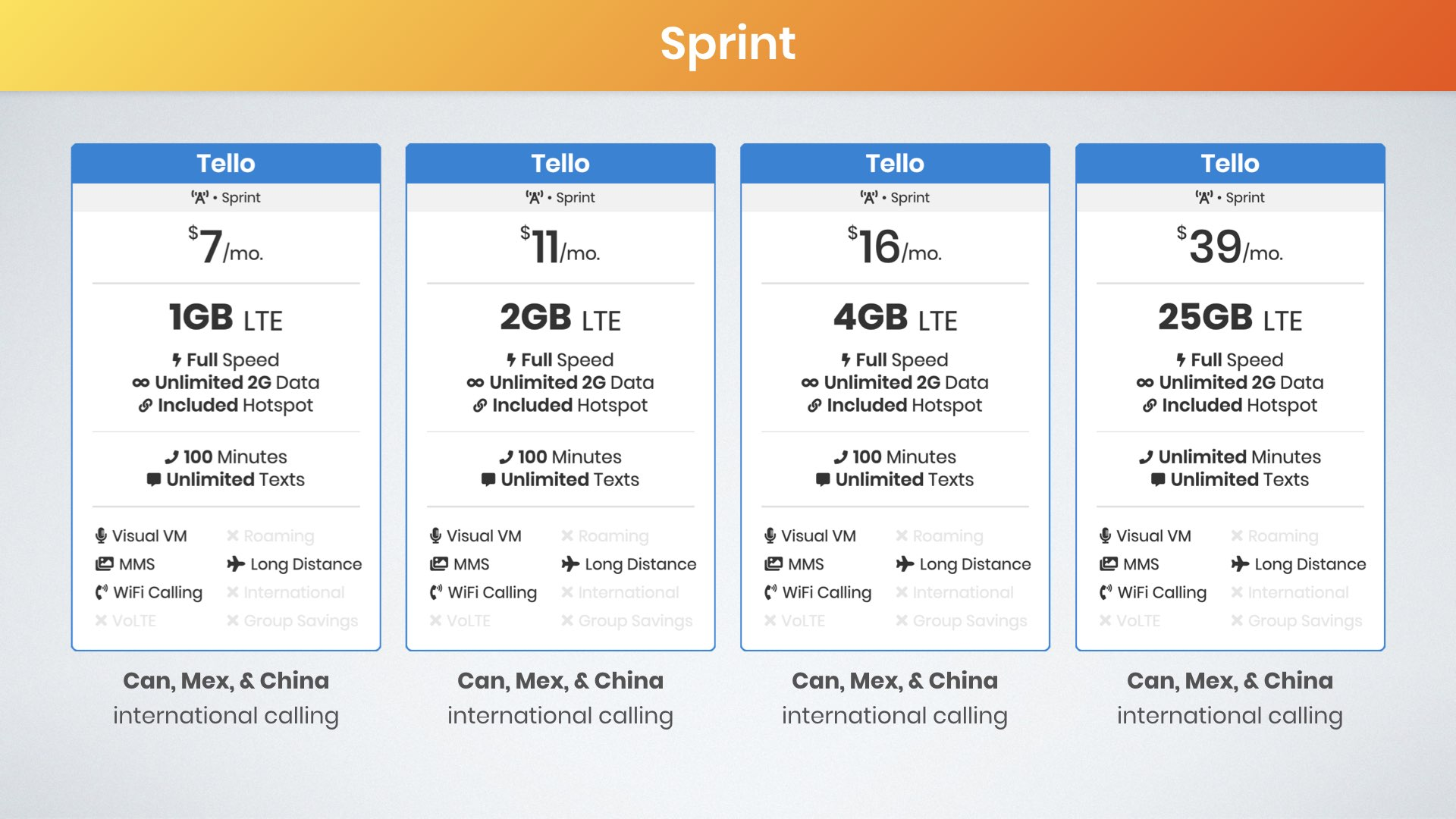 graphic of Tello's affordable prepaid plans on the Sprint network