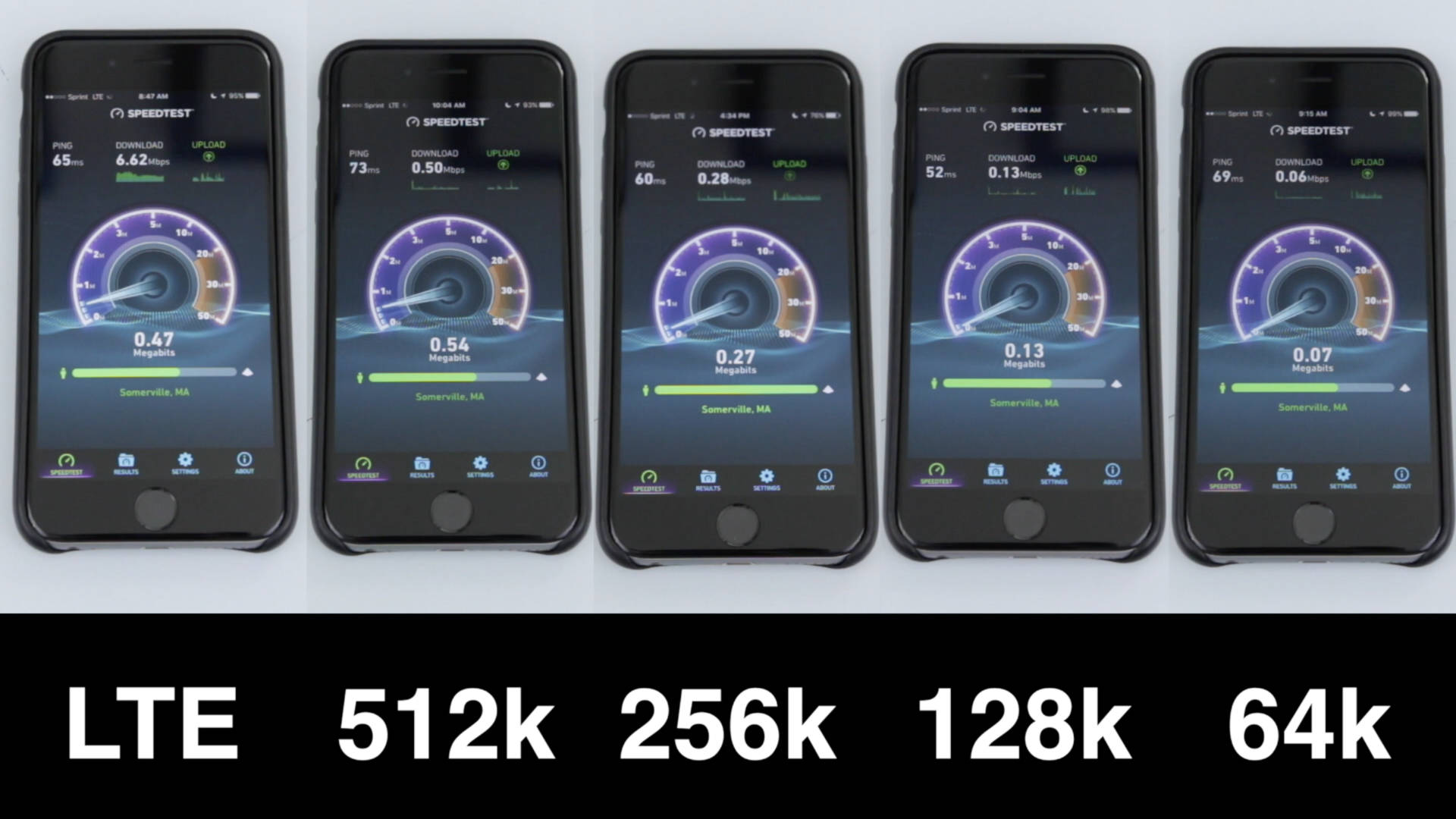 cellular data speed test comparing LTE vs 3G vs 2G data speeds