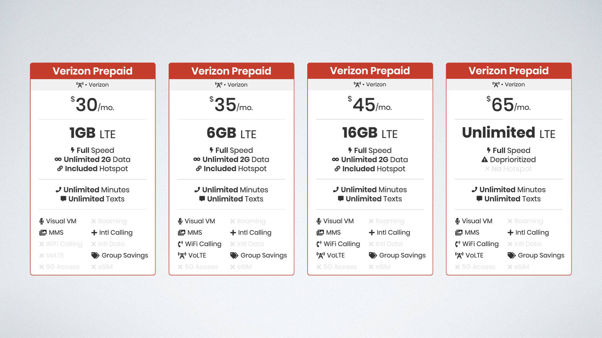 Verizon's previously available prepaid plans