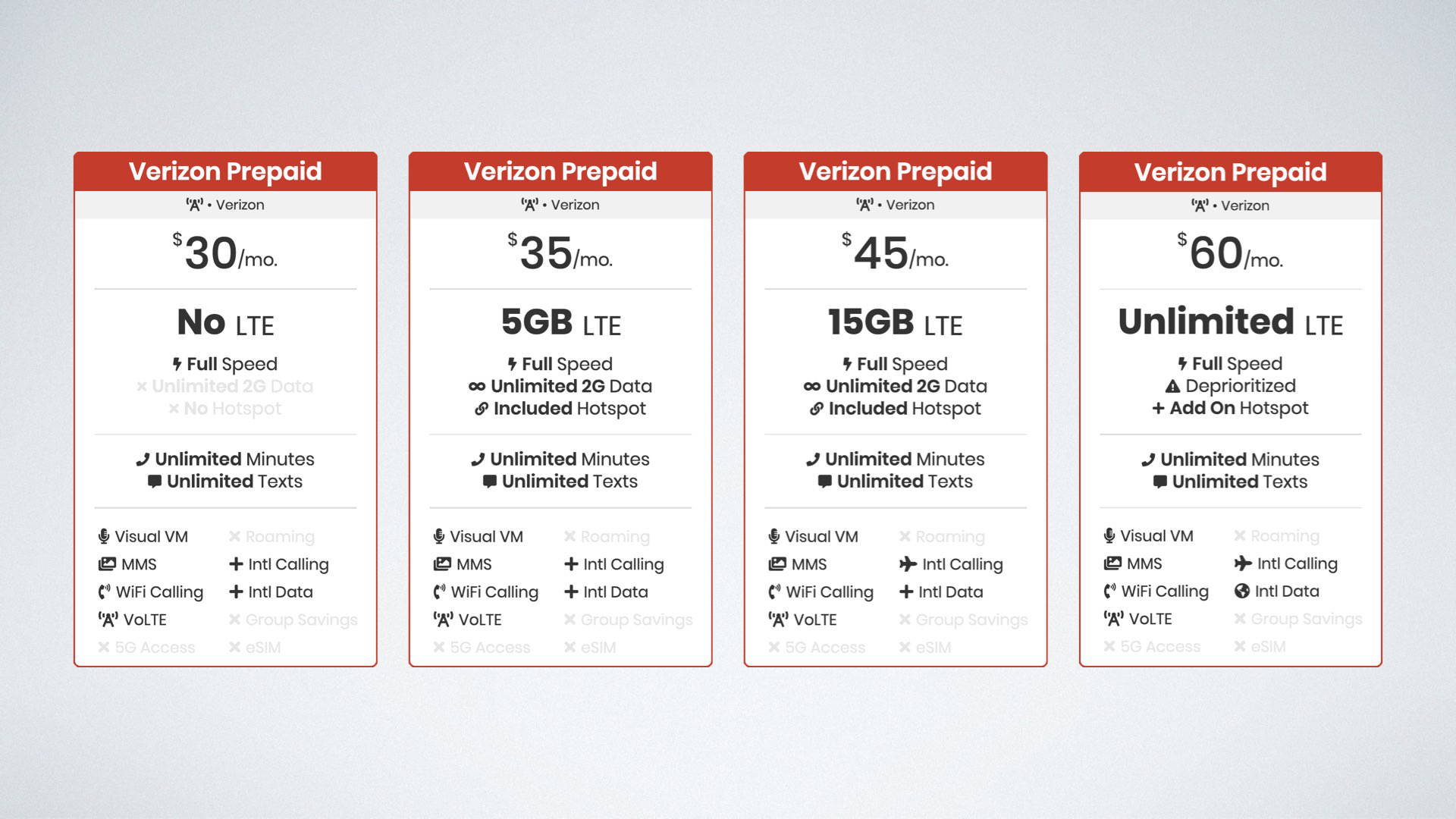 Verizon's new prepaid plans