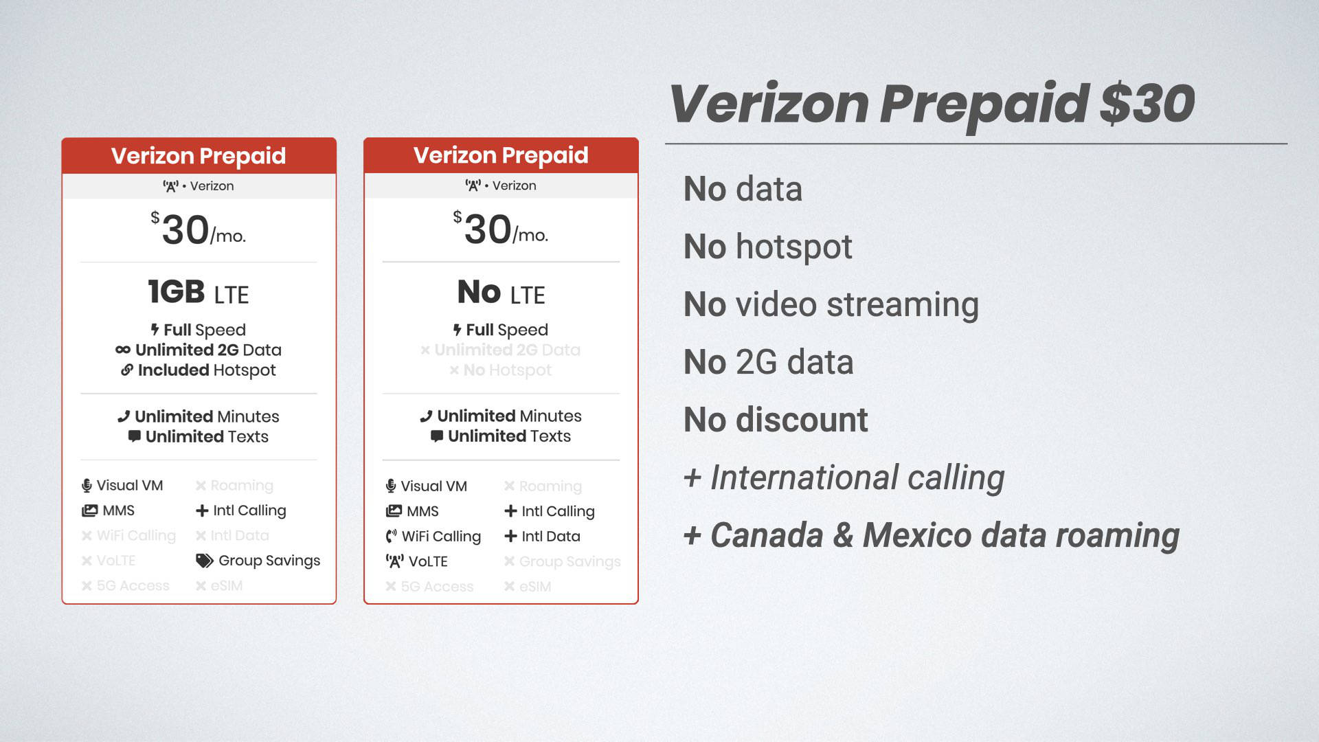 Verizon's $30 prepaid plan comparison