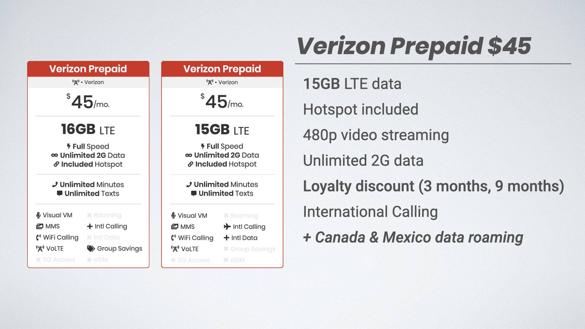 Verizon's $45 prepaid plan comparison