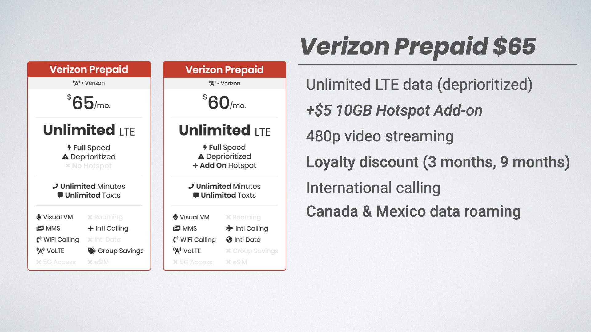 Verizon's unlimited prepaid plan comparison
