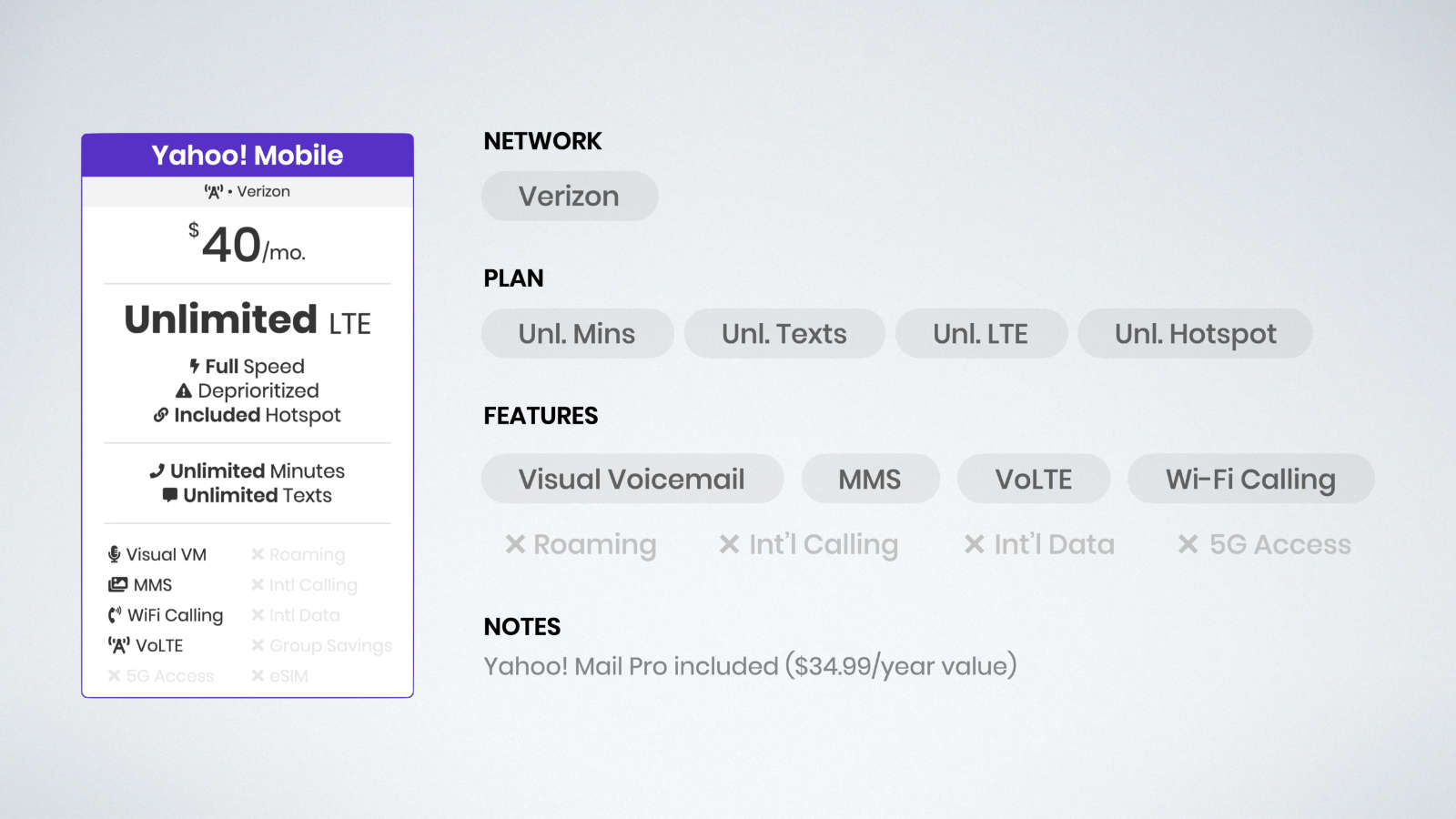 Yahoo Mobile plan features