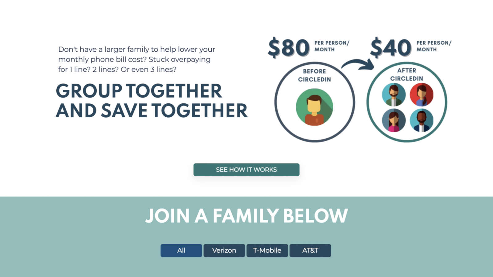 CircledIn works by allowing single-line users to join existing family plans on Verizon and T-Mobile to take advantage of group savings