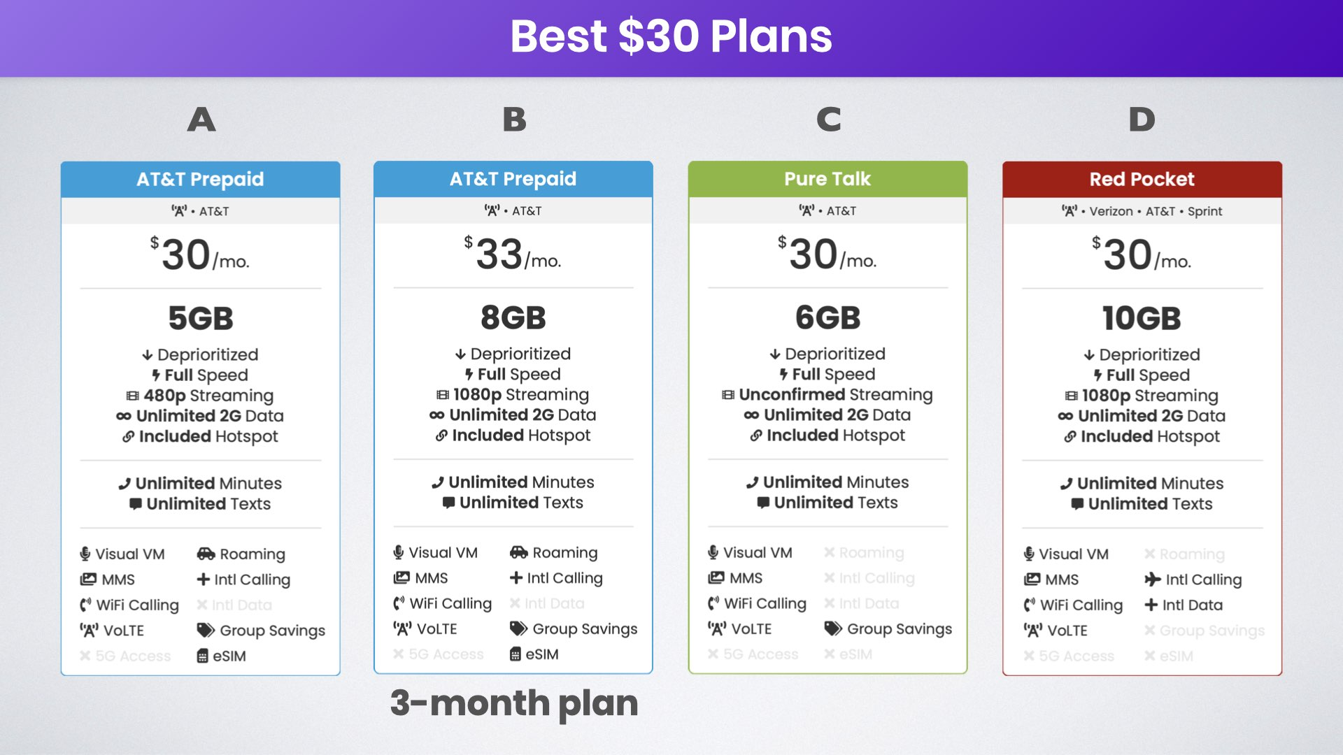 thirty dollar at&t cell phone plans