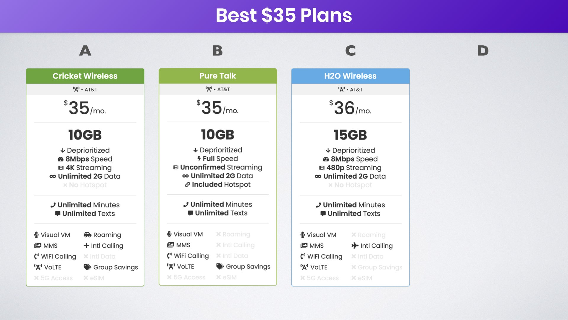 thirty-five dollar at&t cell phone plans