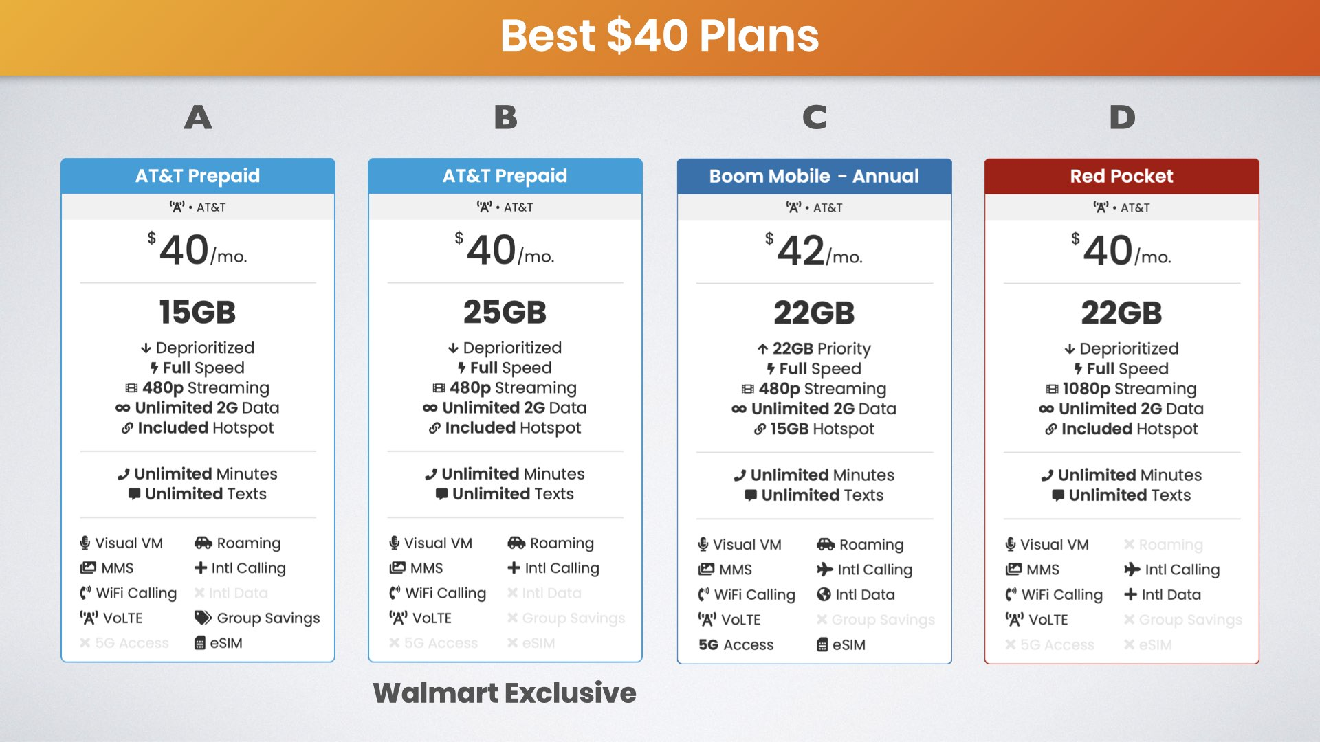 forty dollar at&t cell phone plans