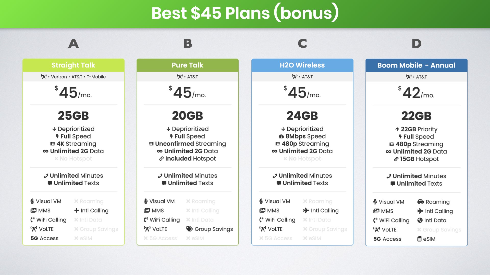 forty-five dollar at&t cell phone plans