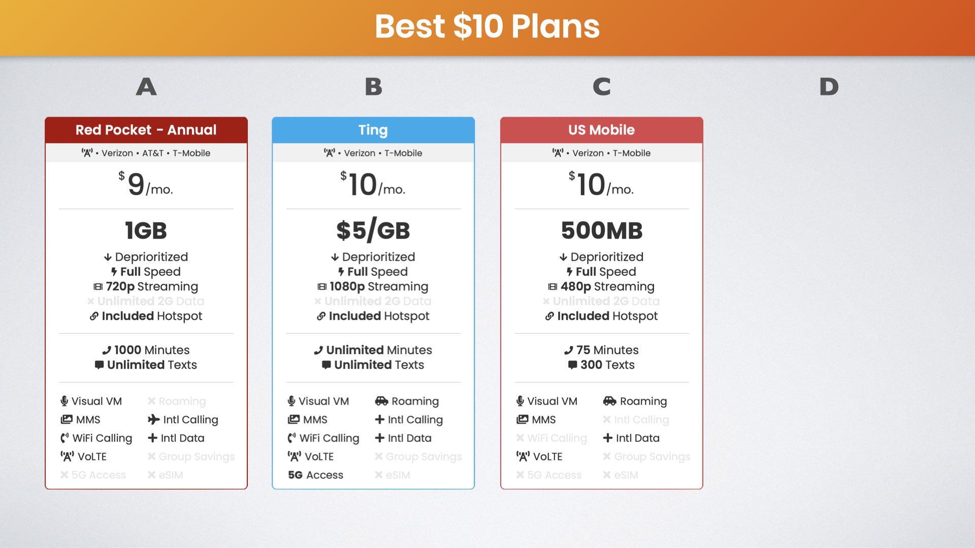 best ten dollar verizon plans