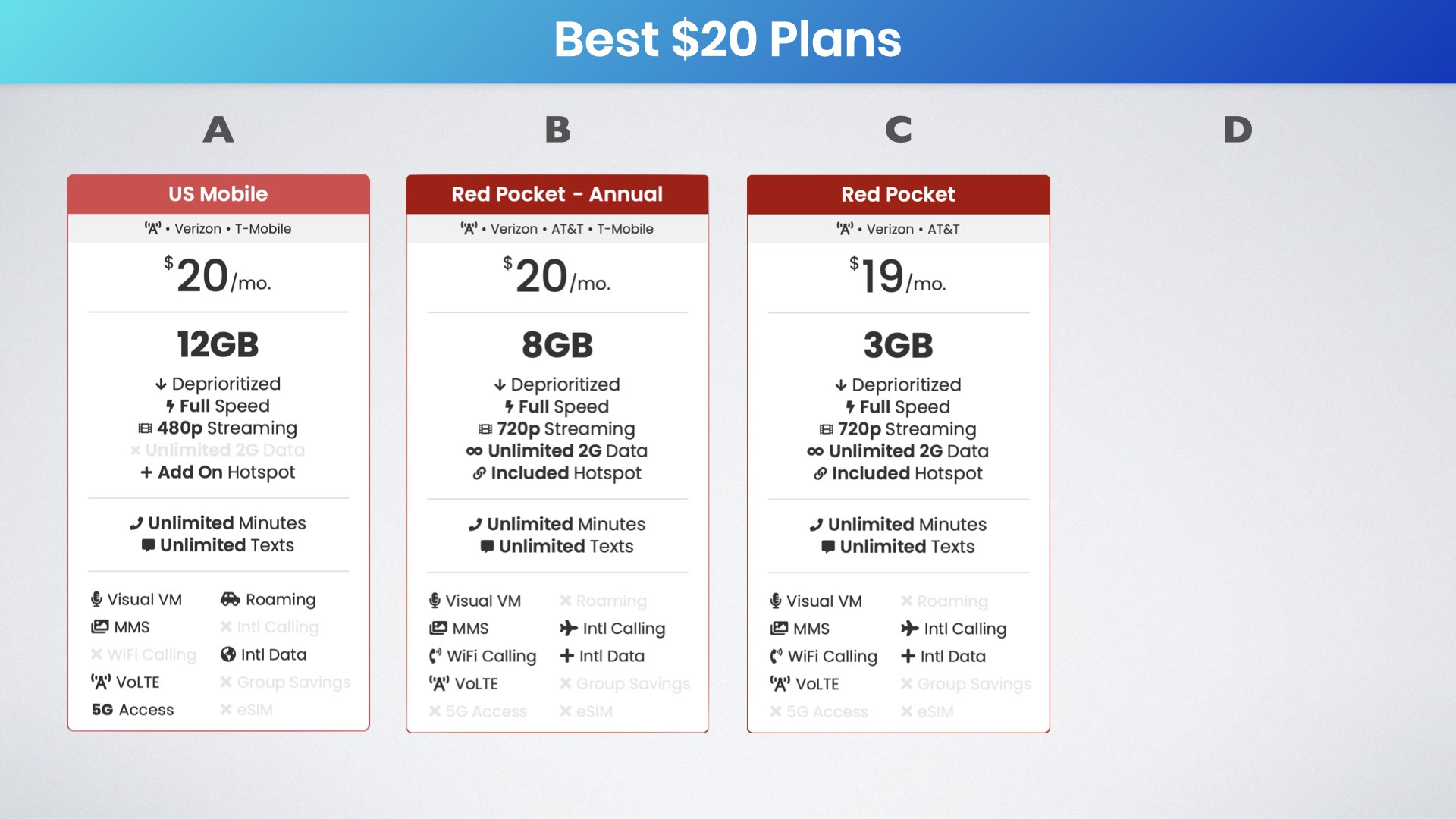 best twenty dollar verizon plans