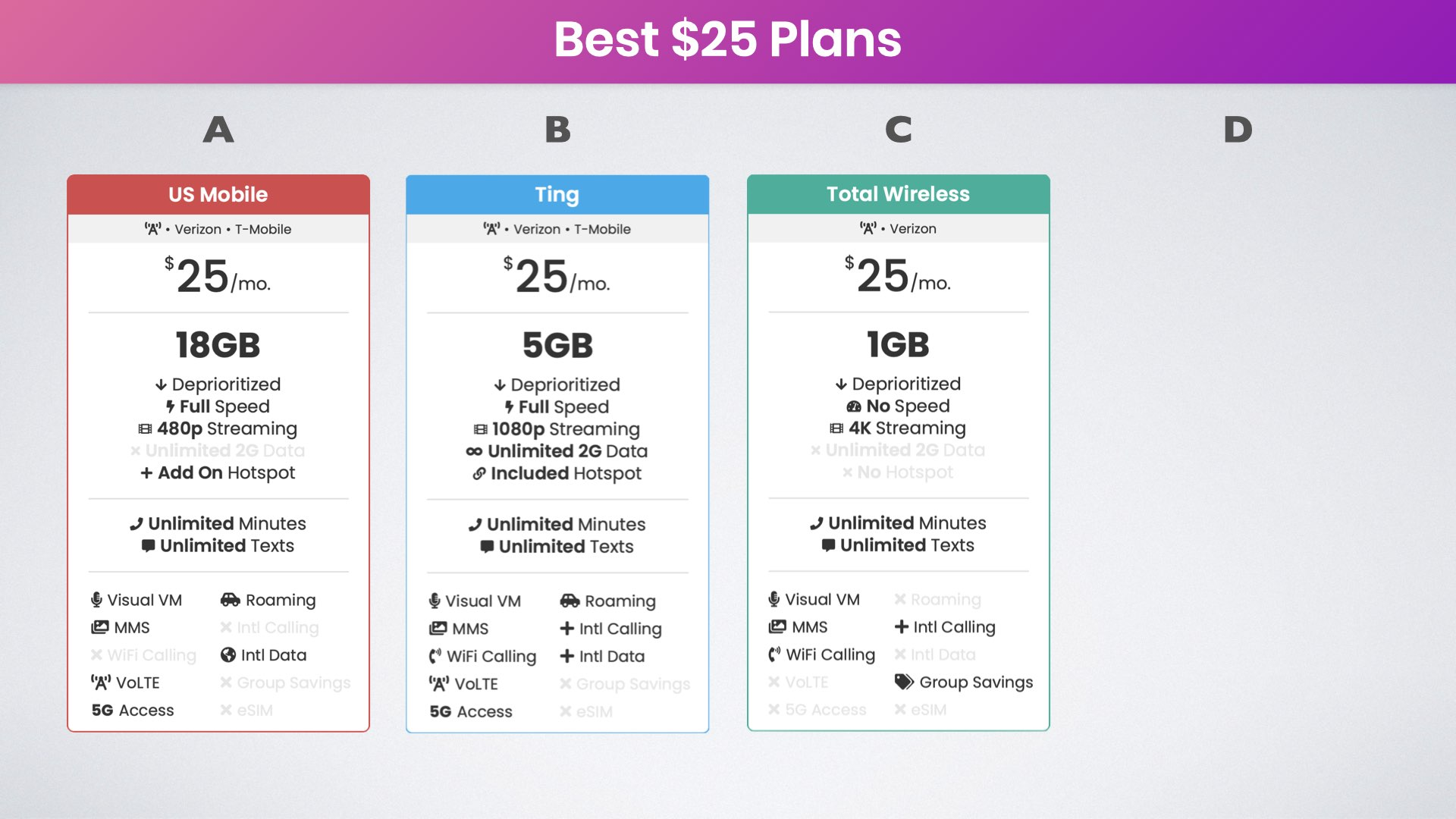 best twenty-five dollar verizon plans