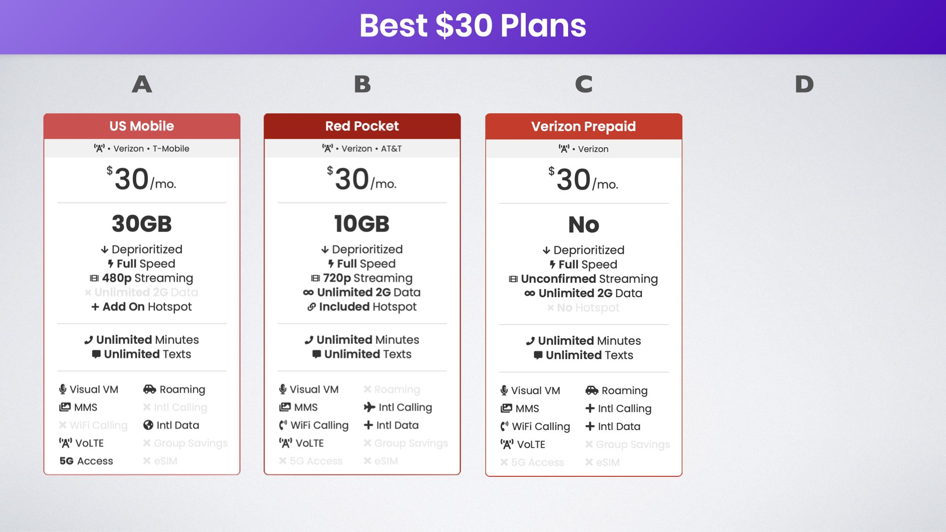 best thirty dollar verizon plans