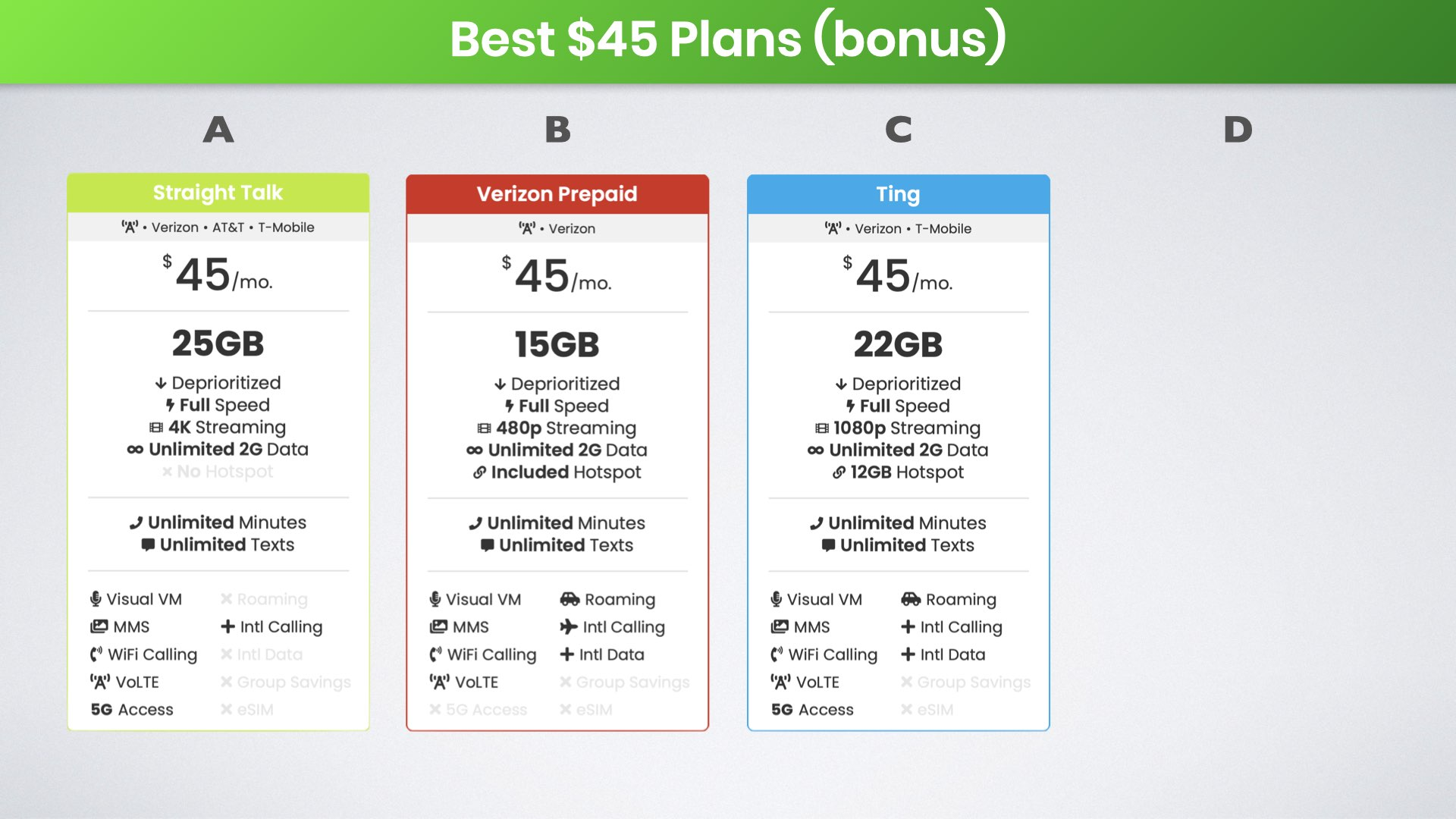 forty-five dollar verizon plans