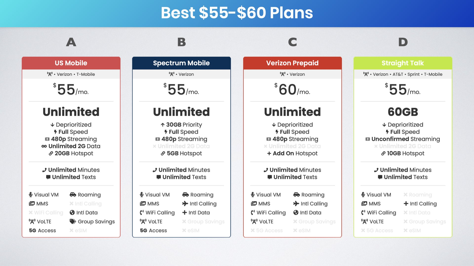 best fifty-five to sixty dollar verizon plans