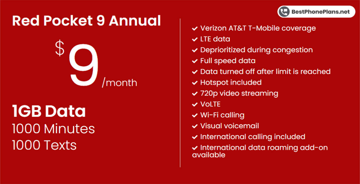 Red Pocket's nine dollar annual plan with 1GB of data