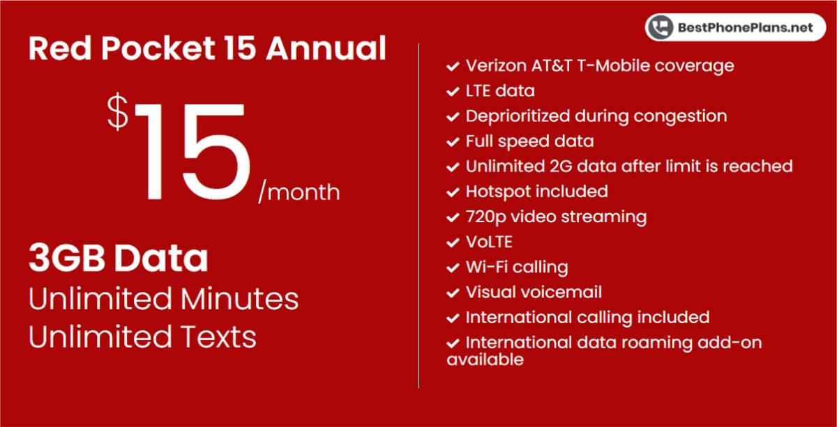 Red Pocket fifteen dollar 3GB annual plan