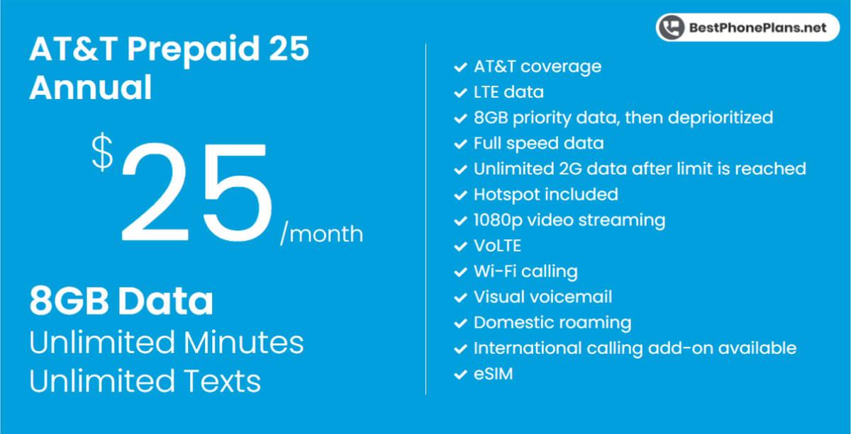 AT&T Prepaid twenty-five dollar 8GB annual plan