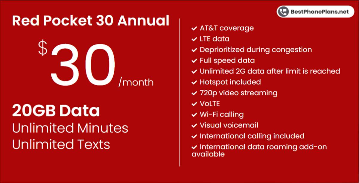 Red Pocket thirty dollar 20GB annual plan
