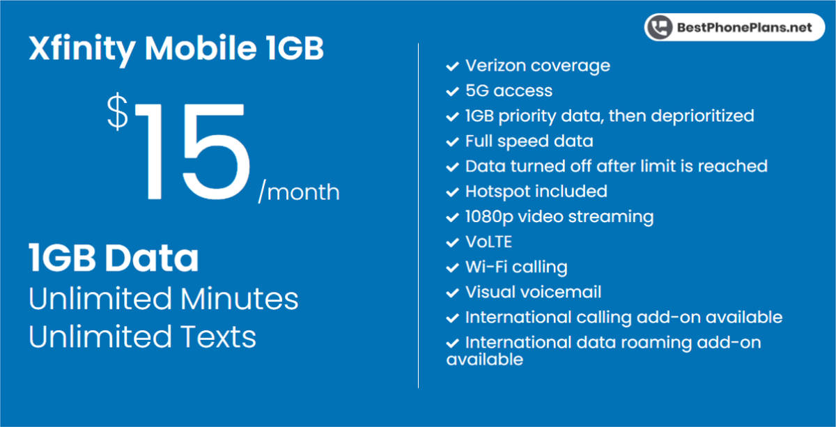 Xfinity Mobile's $15 by-the-gig plan infographic
