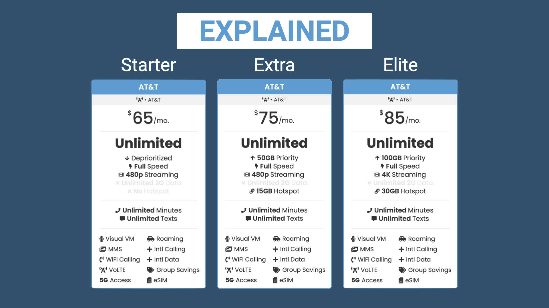 AT&T Unlimited Starter vs Unlimited Extra vs Unlimited Elite cell phone plans