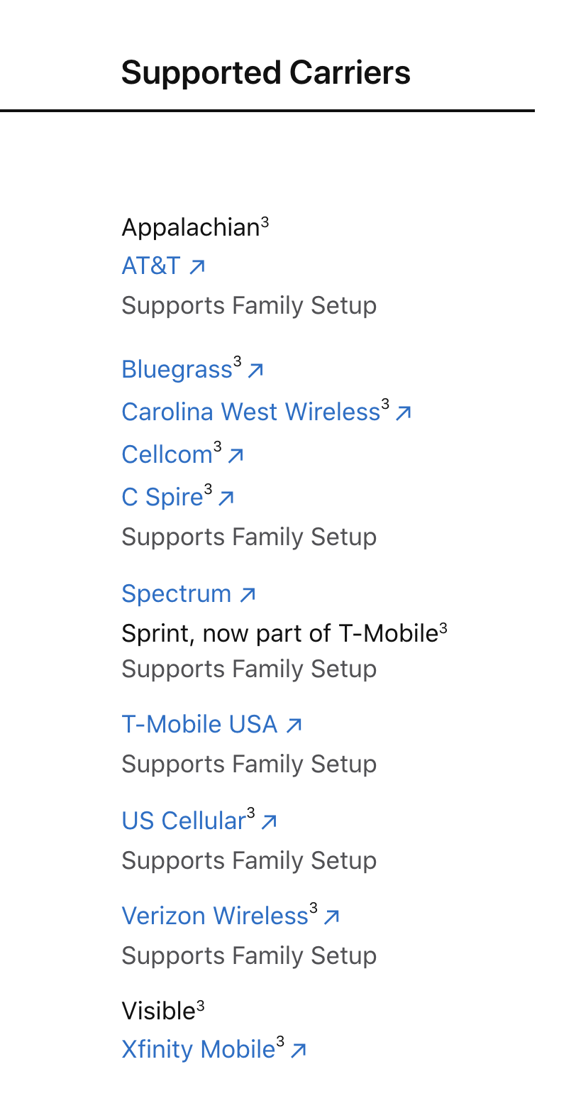 List of carriers that officially support Apple Watch