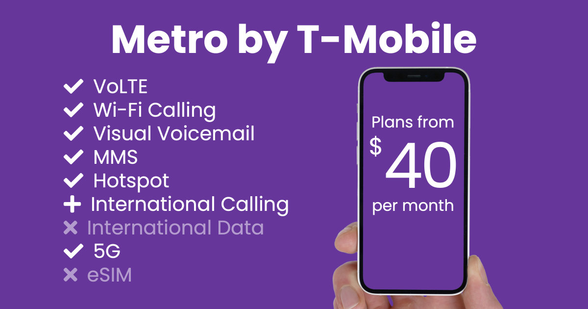 Metro by T-Mobile plan features and starting price