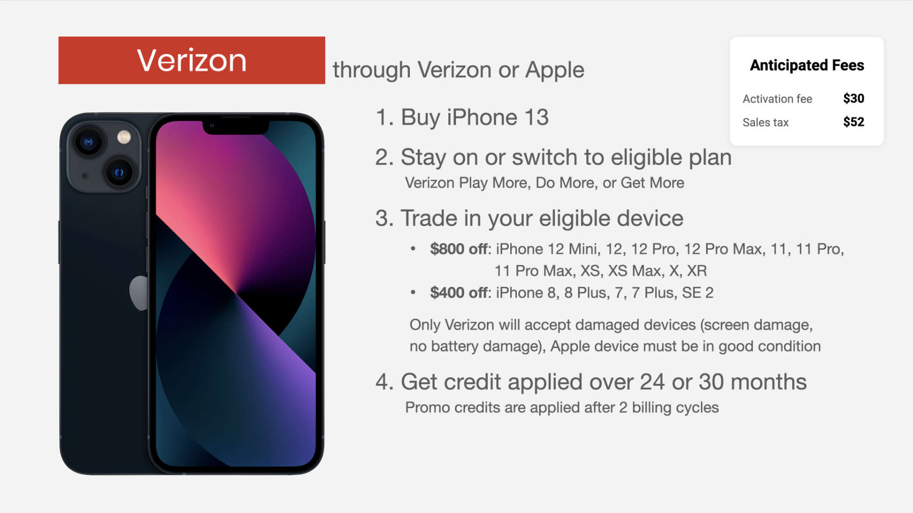 how to get Verizon iPhone 13 trade in deal