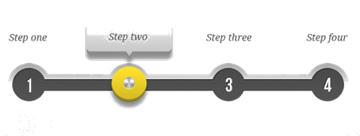 Timeline to create an Multi-Touch experience with Intuiface