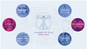 Da Vinci Presentation