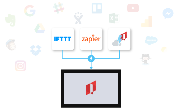 IntuiFace offers both IFTTT and Zapier support