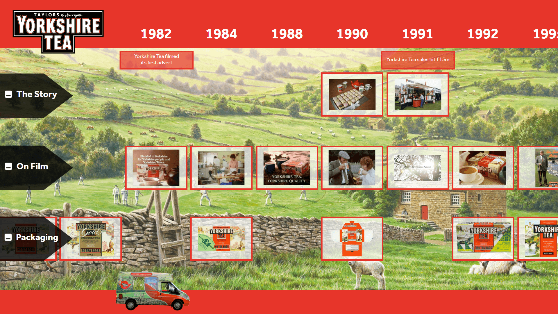Yorkshire Tea interactive signage - Intuiface Software