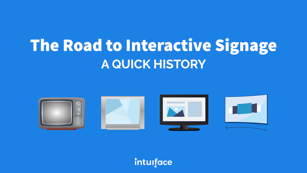 What is Interactive Digital Signage? - A Quick History (Infographic)