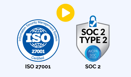 ISO infographic