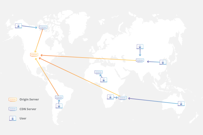 Map of content delivery network usage - Content delivery network (CDN)