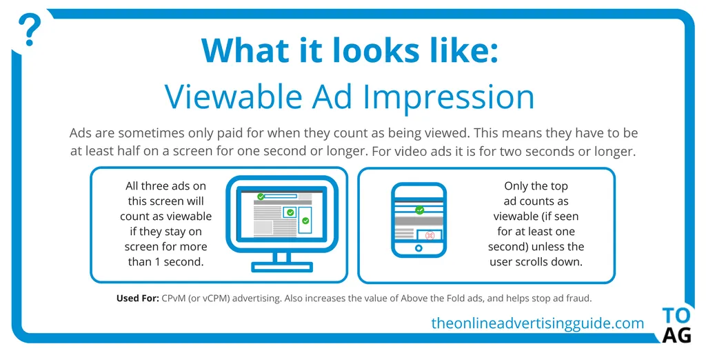 screenshot what is a viewable ad impressions