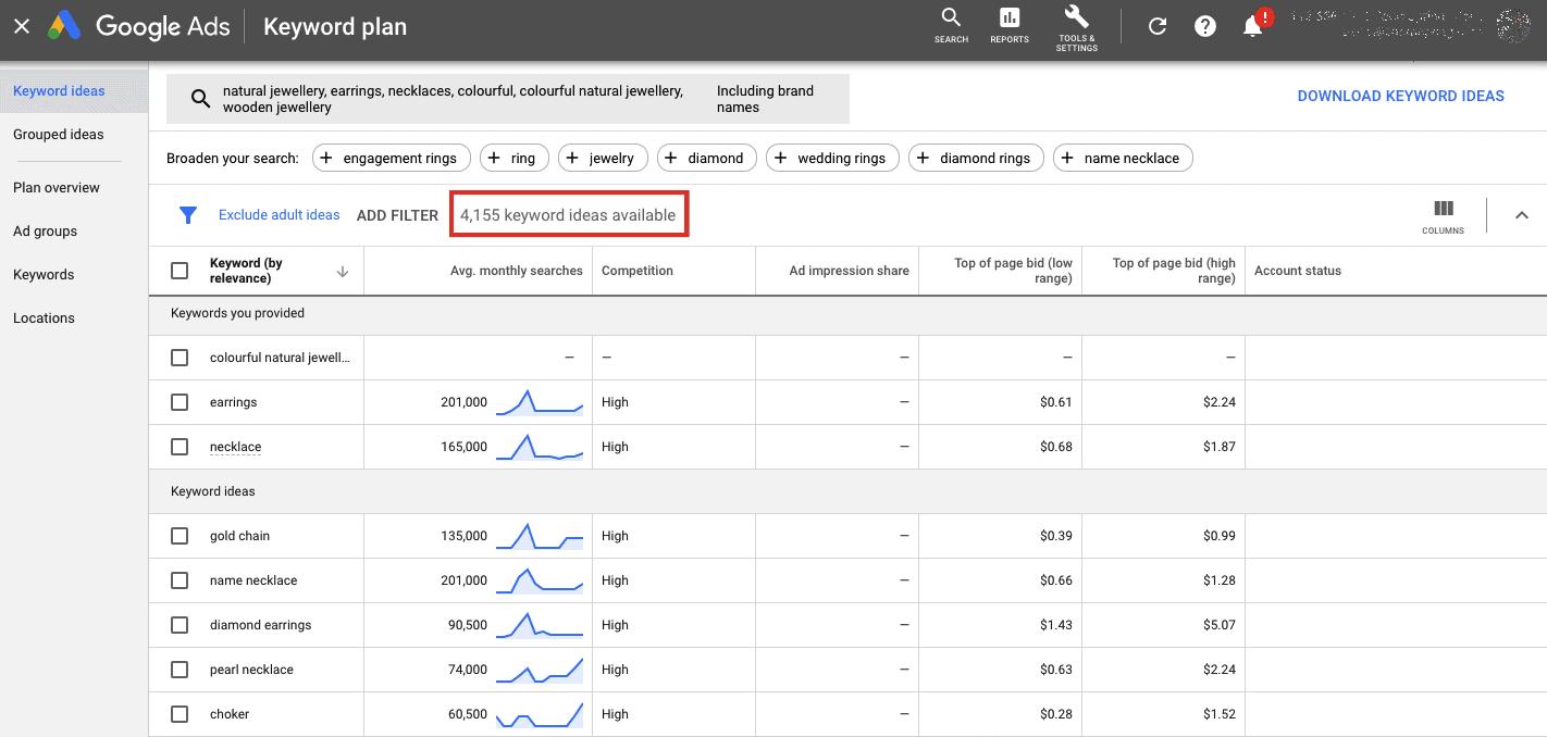 A screenshot of keyword ideas available - Google Keyword Planner