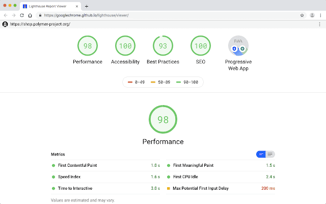 Google Lighthouse Sample Dashboard - Best Free SEO Tools