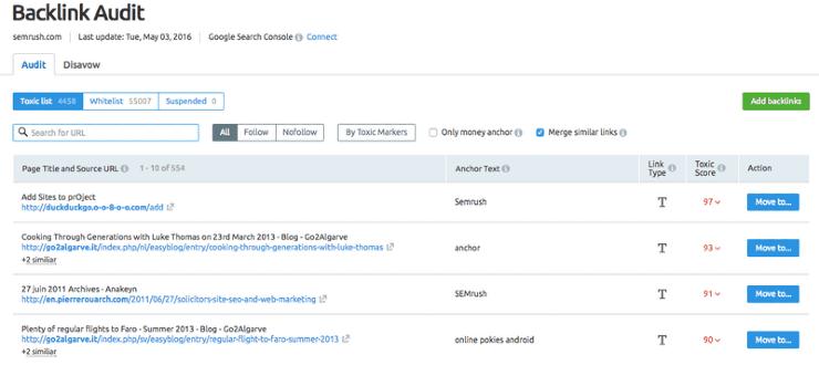 SEMrush-Backlink Audit Sample Dashboard - Best Backlink Checker Tools