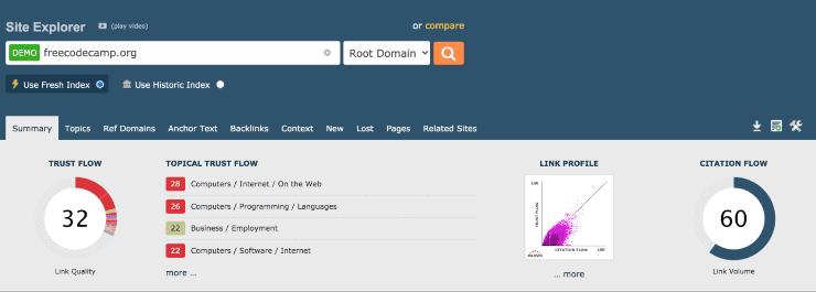Majestic-Site Explorer Sample Dashboard - Best Backlink Checker Tools