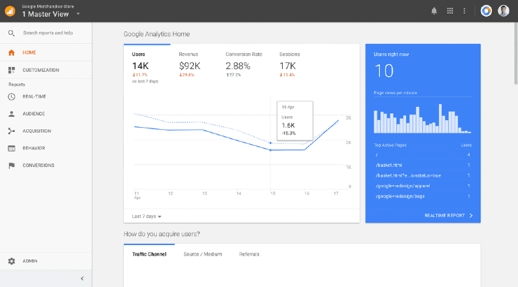 Google Analytics Sample Dashboard - Free Google SEO Tools
