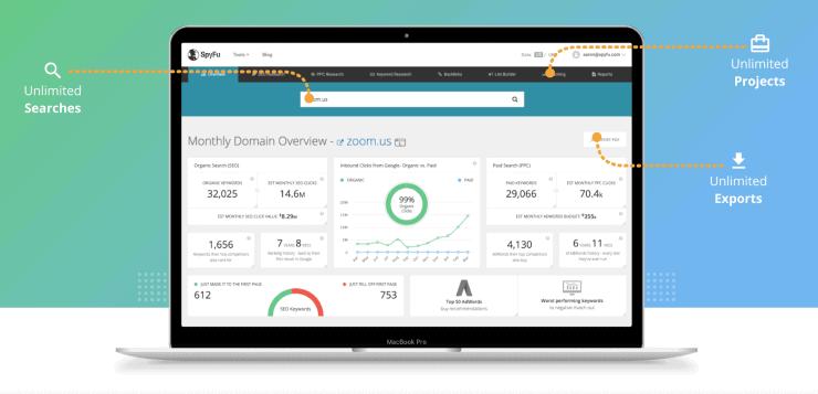 SpyFu Dashboard - SEMrush Competitors Alternatives