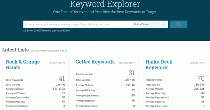 Moz-Keyword Explorer Landing Page Snippet - Best Free SEO Tools