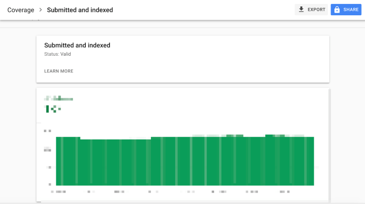 A screenshot of coverage report on Google Search Console - submit a site to google
