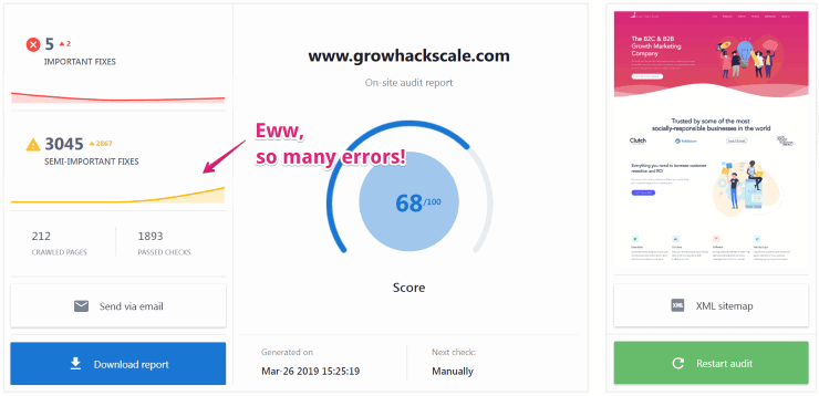 SEO Website Audit Report - Grow Hack Scale