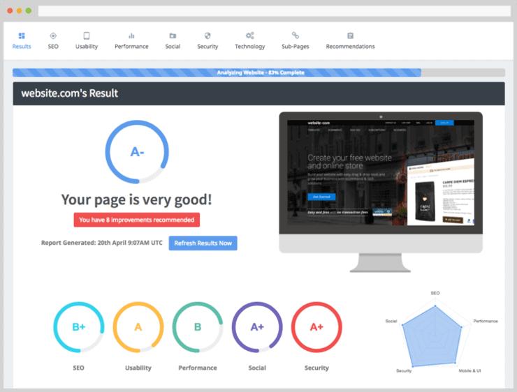 Seoptimer Sample Dashboard - Best SEO Audit Tools