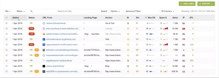 Linkody Sample Search Results on Dashboard - Best SEO Link Building Tools