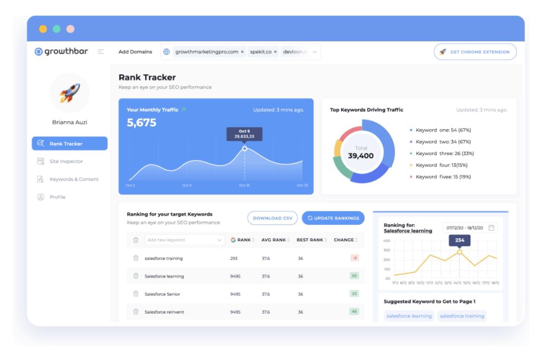 GrowthBar  Dashboard - SEMrush Competitors Alternative