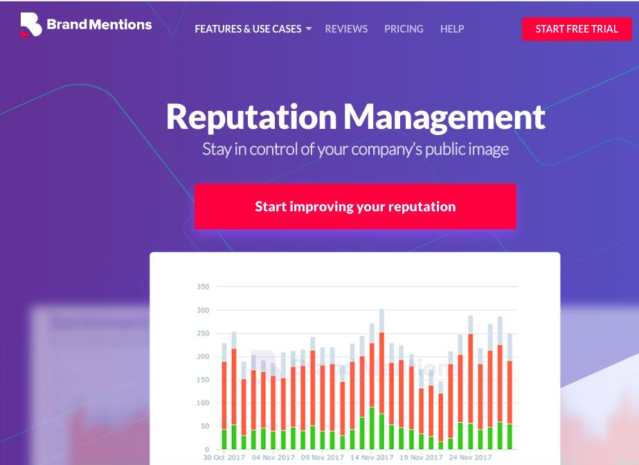 BrandMentions - Brand Reputation Management