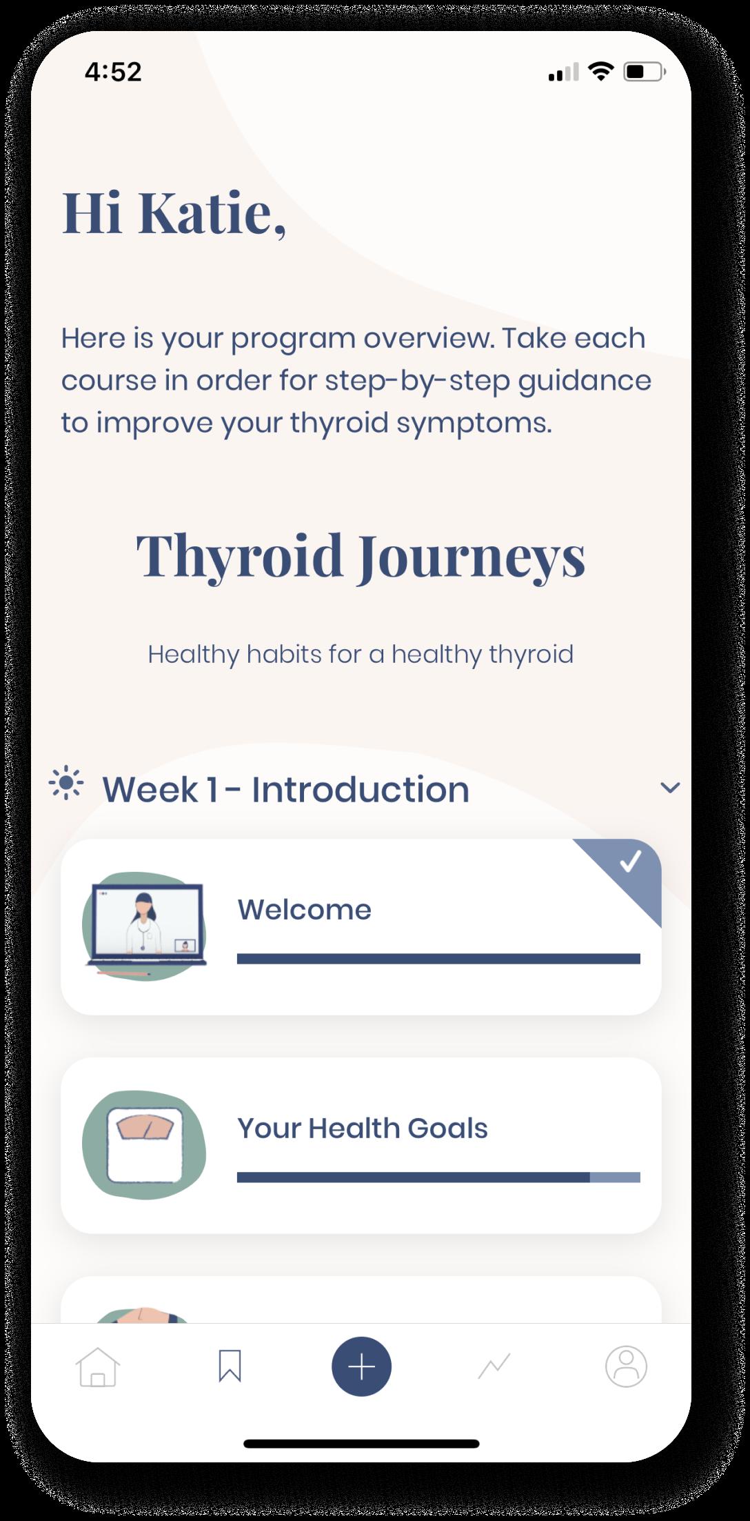 hypothyroidism symptoms